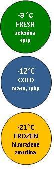 Chladící a udržovací vložka Cool Pack, zelená - -3 °C - 530 x 325 x 25 mm - 4
