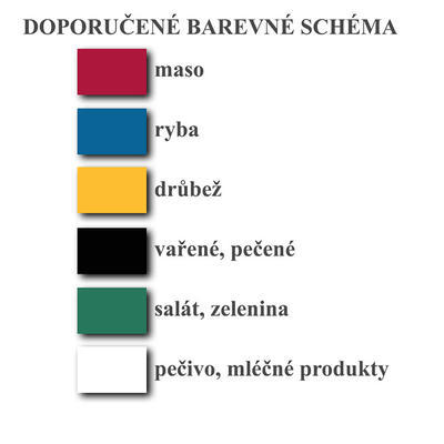 Prkno s 6 barevnými deskami Gourmet Board, 40 x 30 x 3 cm - 5